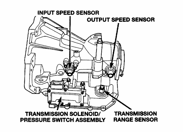 engine_speed_input_sensor